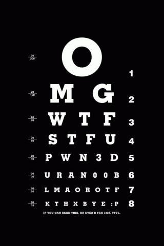 wallpaper iPhone Eye Chart